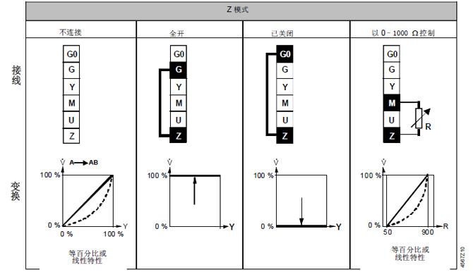 西门子常用电动执行器接线说明